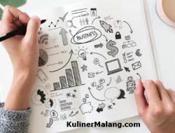 Konsultan Pemasaran Kuliner – 5 Langkah Pemasaran Online untuk Bisnis Kuliner